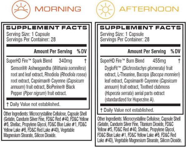 superfire hd weight loss stimulant-free